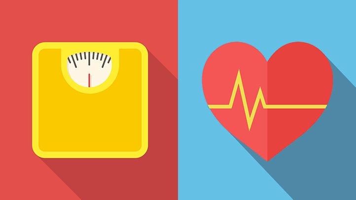 Obesity Causes Heart Disease [News]